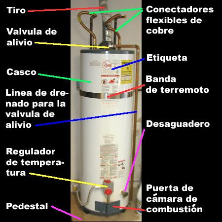Como Conectar Un Boiler De Gas Airea Condicionado